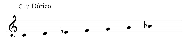 La improvisacion intervalica Modo Dórico