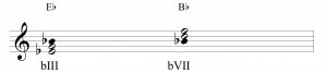 La improvisacion intervalica (Triadas Eb y Bb + grados)