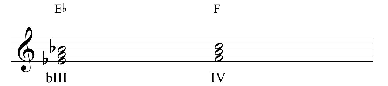 La improvisacion intervalica (Triadas Eb y F + grados)
